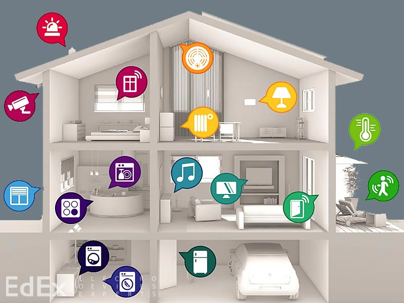 Управление освещением, ТВ, климатом (приточная система и кондиционеры), мультирум из единого приложения на ipad/android для загородного дома: