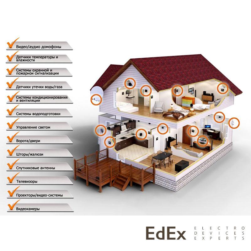 Важность проекта автоматизации дома