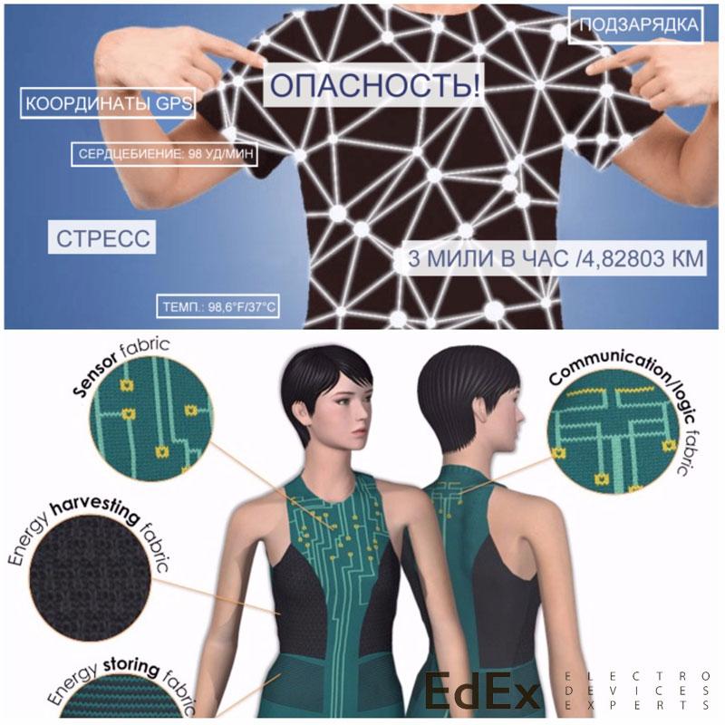 Умная сенсорная одежда